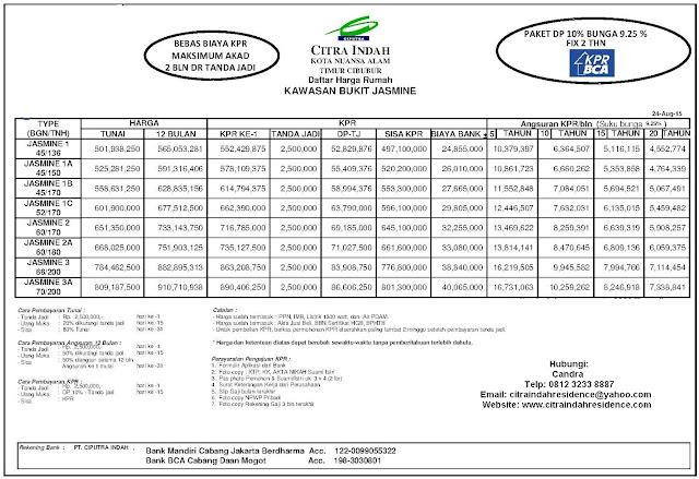 Daftar Harga Rumah Bukit Jasmine Citra Indah