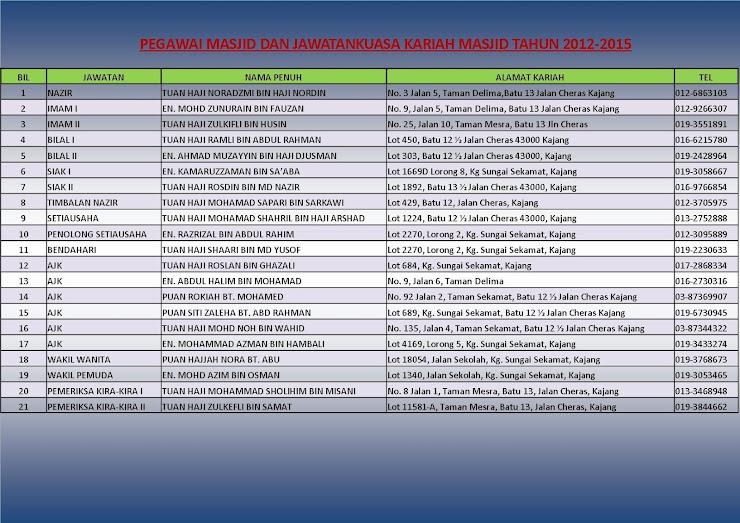 PEGAWAI & AJK MASJID 2012-2015