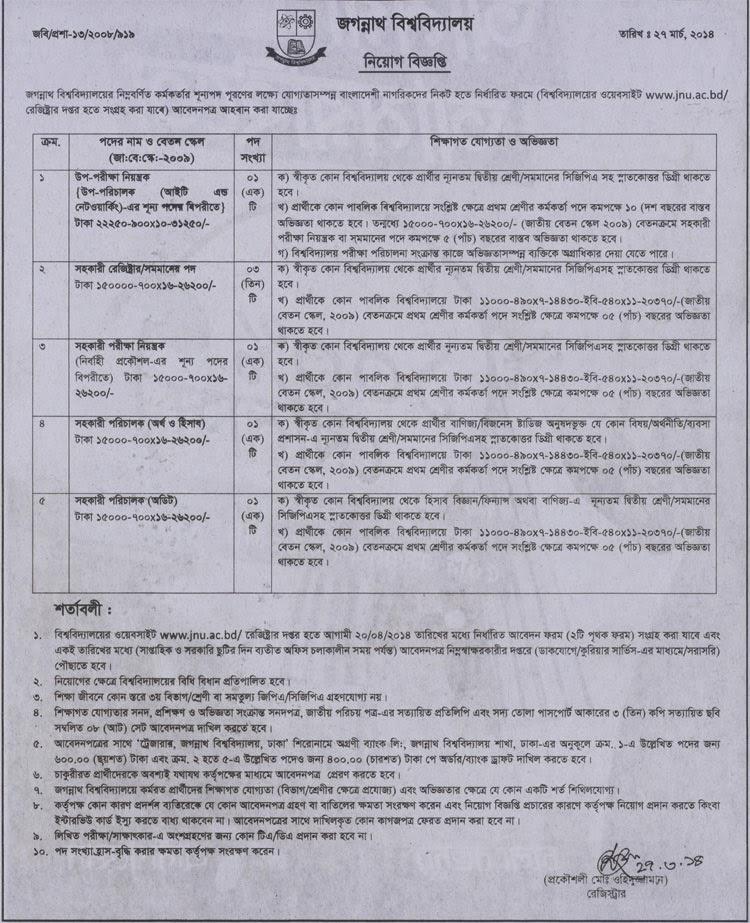 জগন্নাথ বিশ্ববিদ্যালয় নিয়োগ বিজ্ঞপ্তি (Jogornatt-University) Jogornatt-University job bd