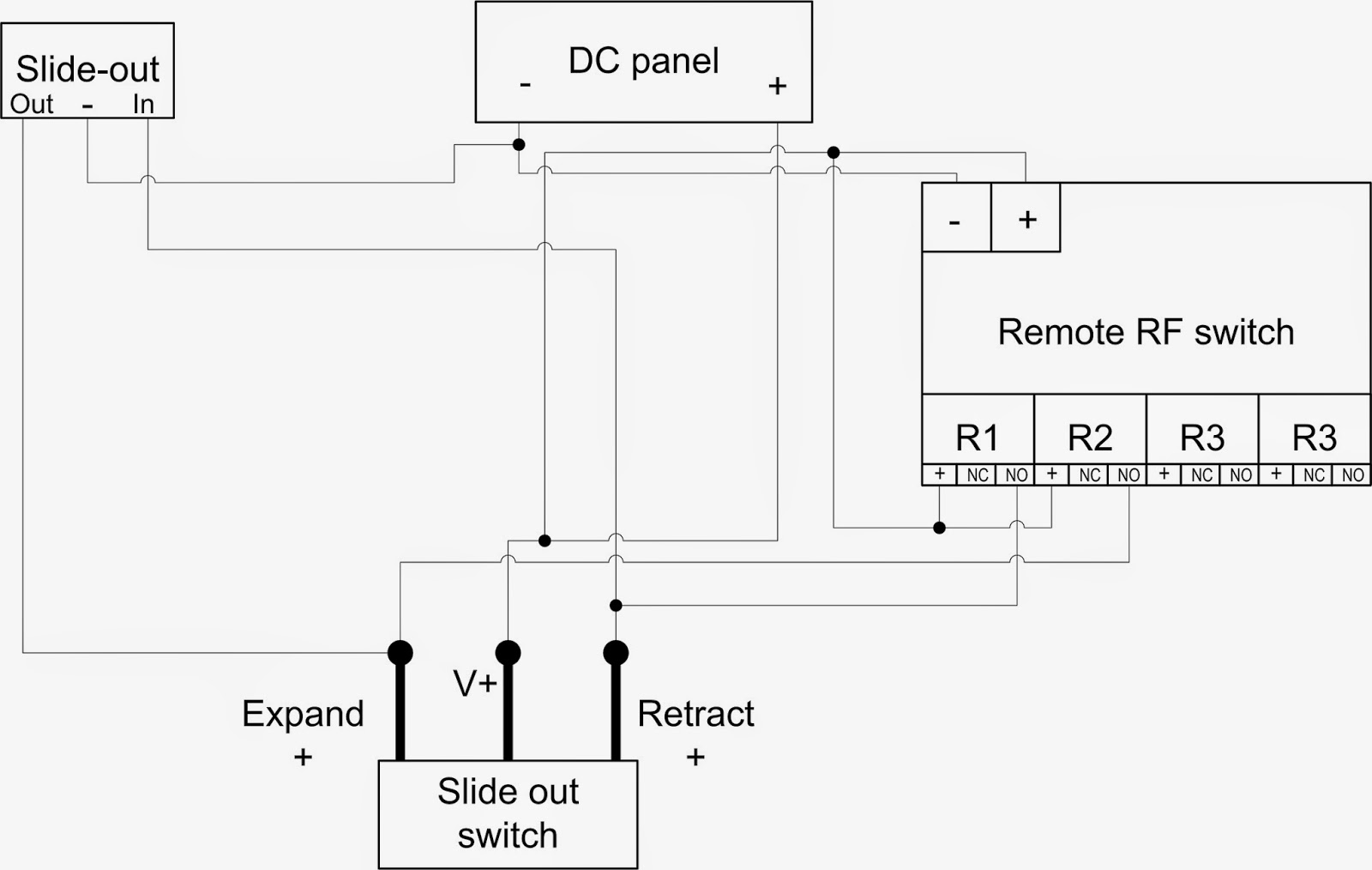 my rv mods remote control for slide out here is a basic wiring diagram depicting how everything is connected