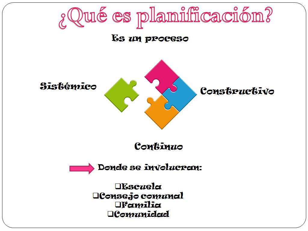 Temas de educaci n inicial la planificaci n en educaci n for Planificacion de educacion inicial