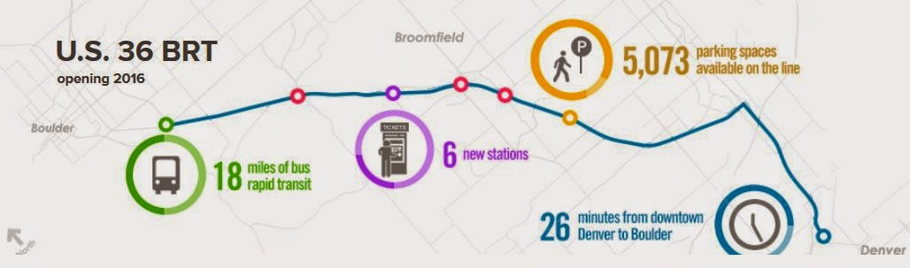 Nfrmpo Blog Brt Service From Denver To Boulder To Begin In 2016