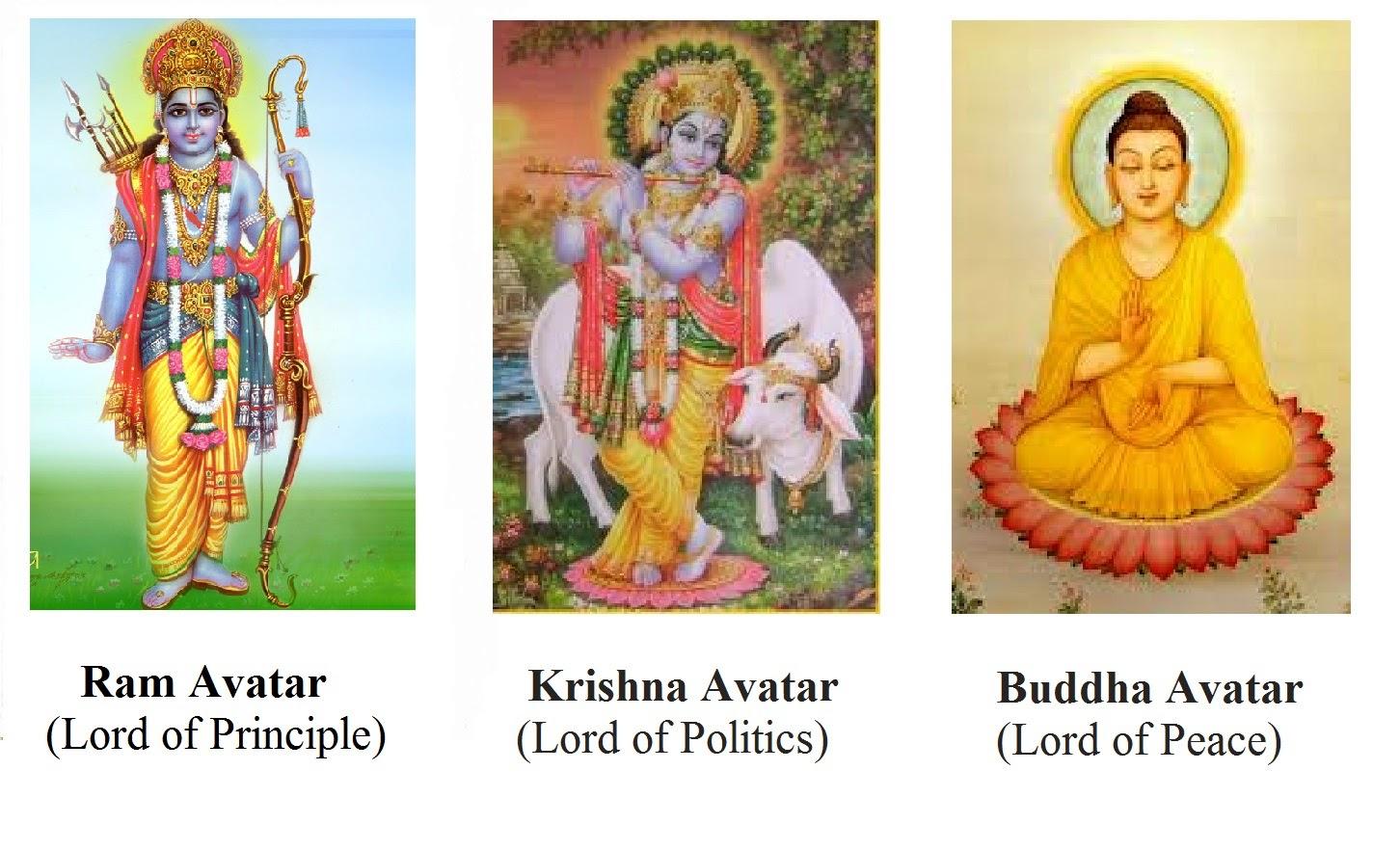 Vishnu Avatars & Evolution