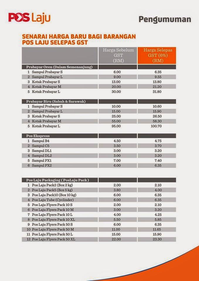 Senarai Harga Baru Pos Laju Selepas GST