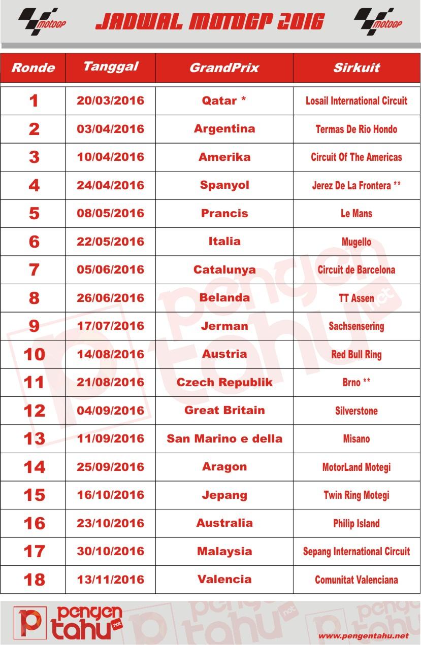 Dari keterangan web resmi MotoGP ini kemungkinan ada jadwal yang ...