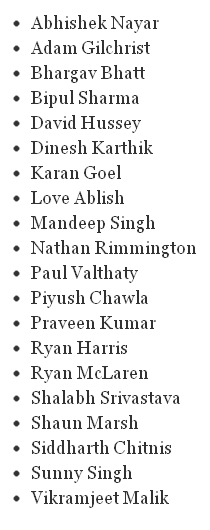Kings+XI+Punjab+Team+For+IPL+5+2012 Kings XI Punjab Squad 2012 – Kings XI Punjab IPL 5 Team List