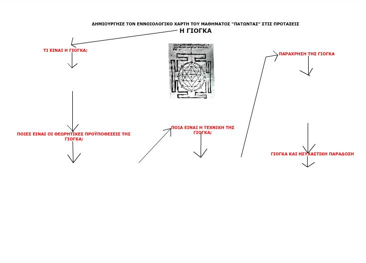 http://ebooks.edu.gr/modules/ebook/show.php/DSGL-B126/498/3245,13198/extras/Html/kef2_en34_enoiologikos_popup.htm