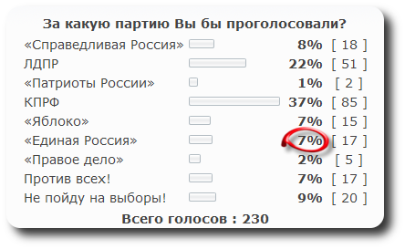 Форум инстафорекс