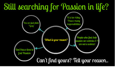 How to find Passion in life