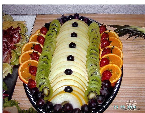 Украшение фруктов своими руками с фото пошаговое