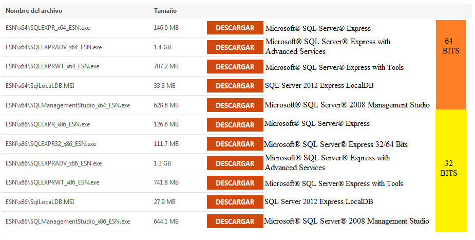 Microsoft Sql Server Pdf Download