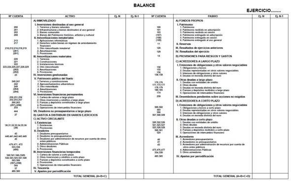 Ejemplo De Balance General En Ingles