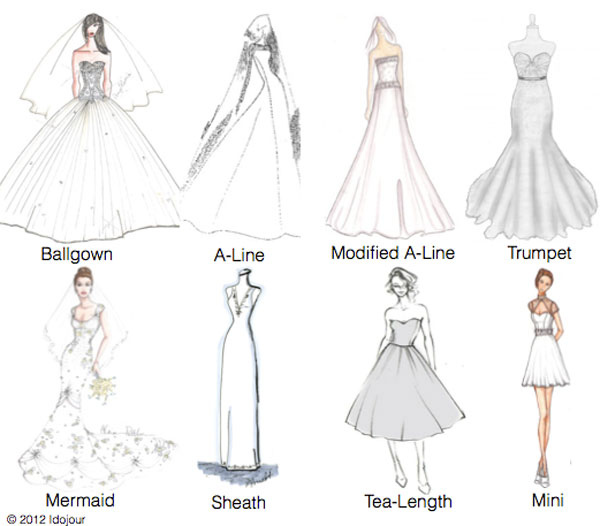 above are the most common dress styles for wedding gowns these days
