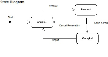 3 Phase Rectifier Circuit Diagram as well 12 24 Volt Switches Wiring Diagram Free Download together with Mag ic Starter Wiring Diagram Start Stop besides Motor To Boat Lift Switch Wiring Diagram additionally Scroll  pressor Wiring Diagram. on 3 phase starter wiring diagram