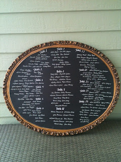 custom calligraphy seating chart