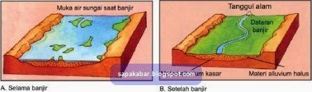 daratan banjir sedimentasi air sungai