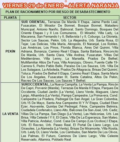 AGUA - Racionamiento para el VIERNES 29 de ENERO