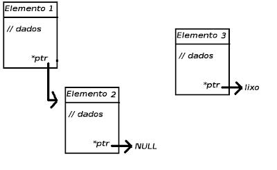 Apostila de linguagem C para download