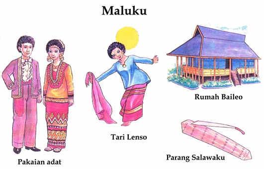 Pakaian Dan Rumah Adat Daerah Di Indonesia Kang Martho
