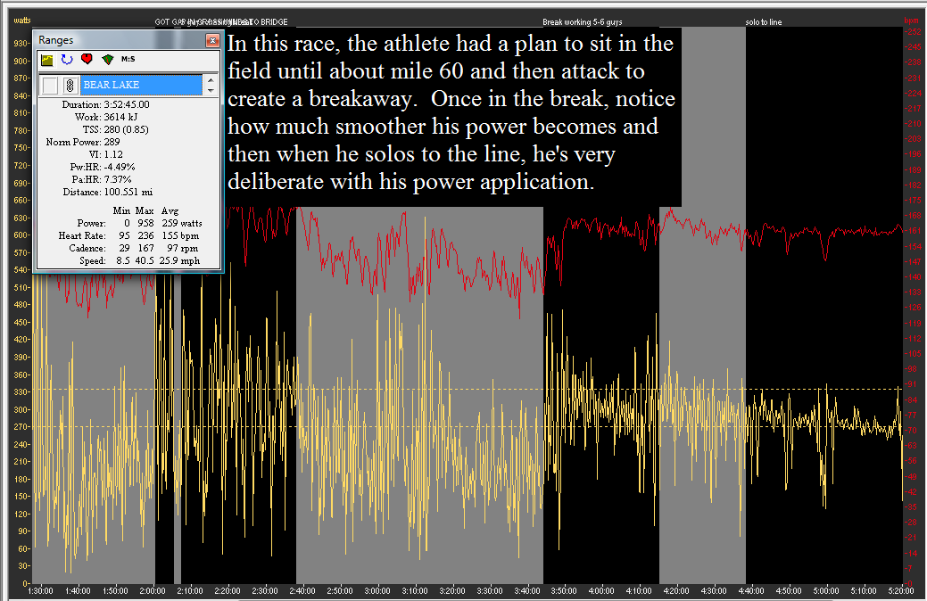 Peaks Coaching Group Power File Intention