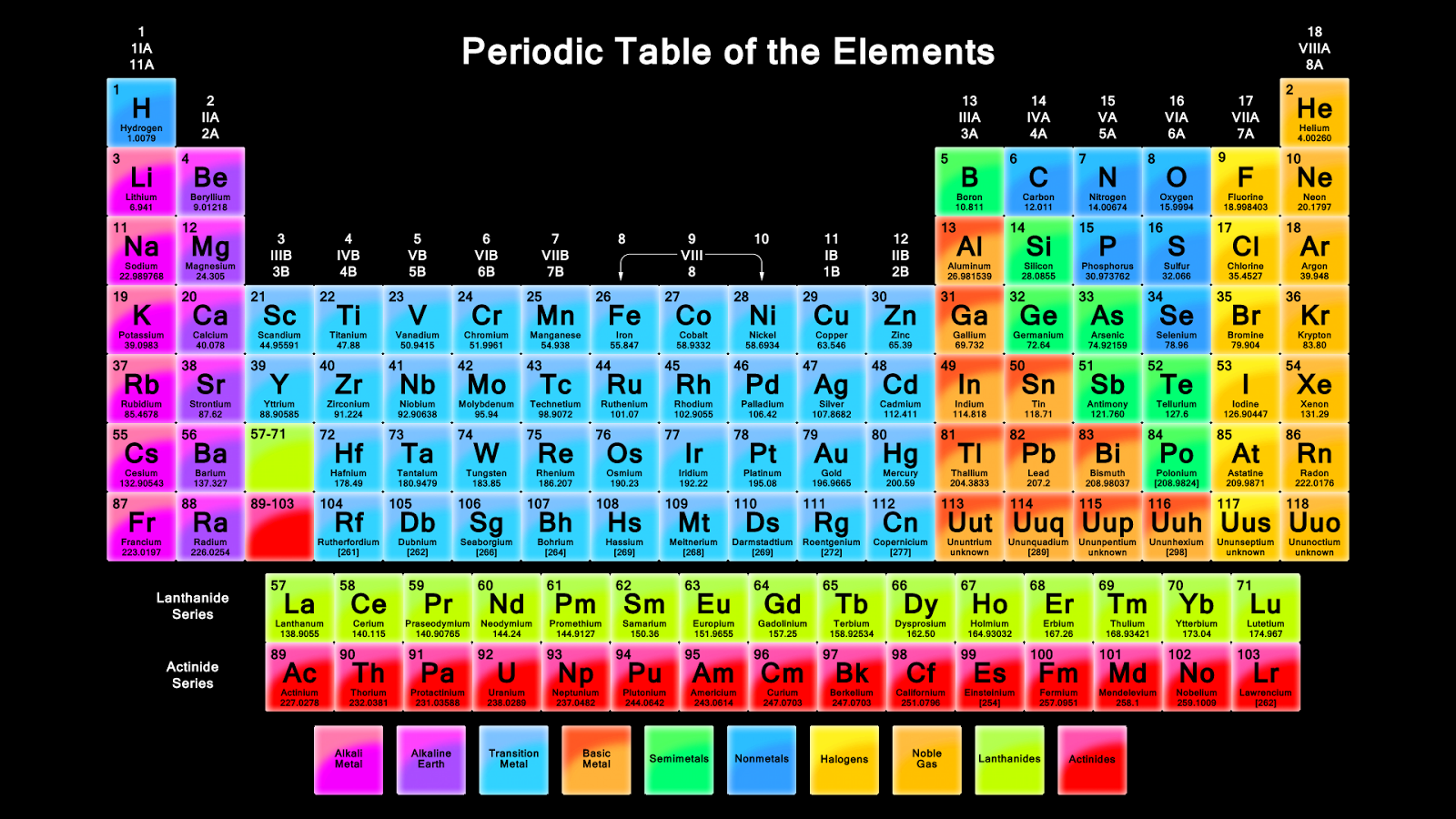 Living with nickel iron oxide allergies are nickel iron oxide i must admit that i am not a chemistry student nope in college i took physics instead so i dont have a big understanding of the periodic table and how gamestrikefo Choice Image