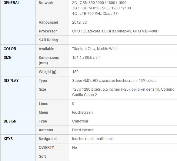 Spesifikasi Lengkap Dan Harga Samsung Galaxy Note 2