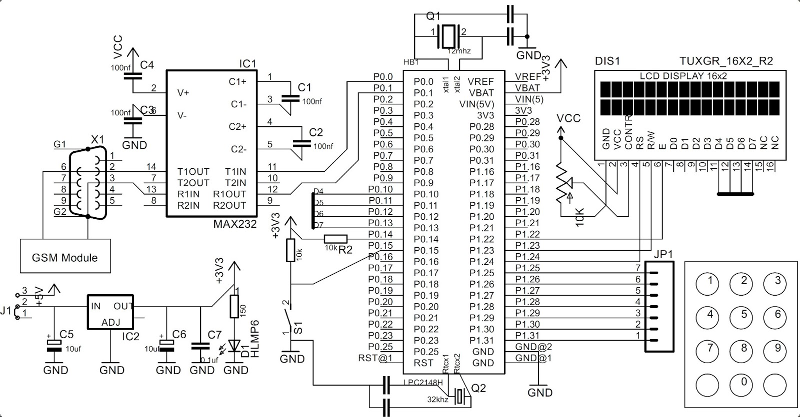 ratnesh zinzuwadia  my project at icit  gsm interface with