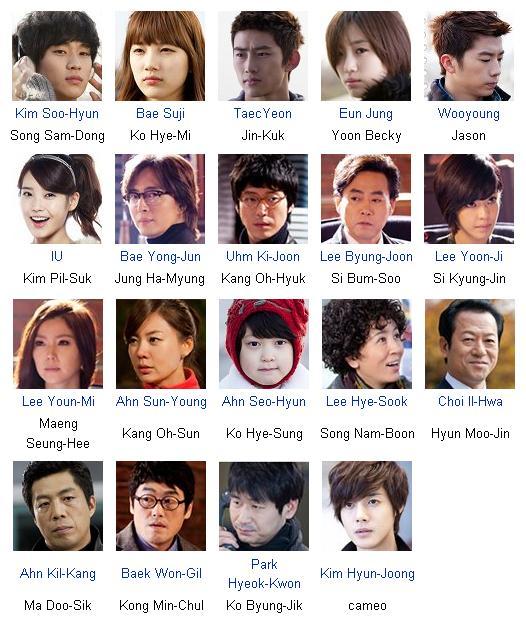 DREAM HIGH [Review Drama Korea Terbaru 2011 di Indosiar]