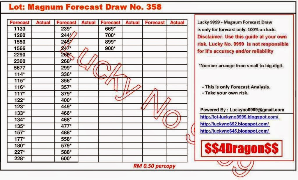 Lucky No 9999: Lot: Magnum Forecast Draw No. 358 (with 4D)