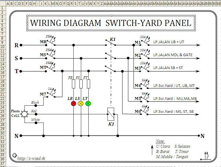 wering diagram panel listrik pemborong intalansi listrik rumah tangga rh hilis36 blogspot com Gambar Energi Listrik Menjadi Energi Bunyi Logo Listrik