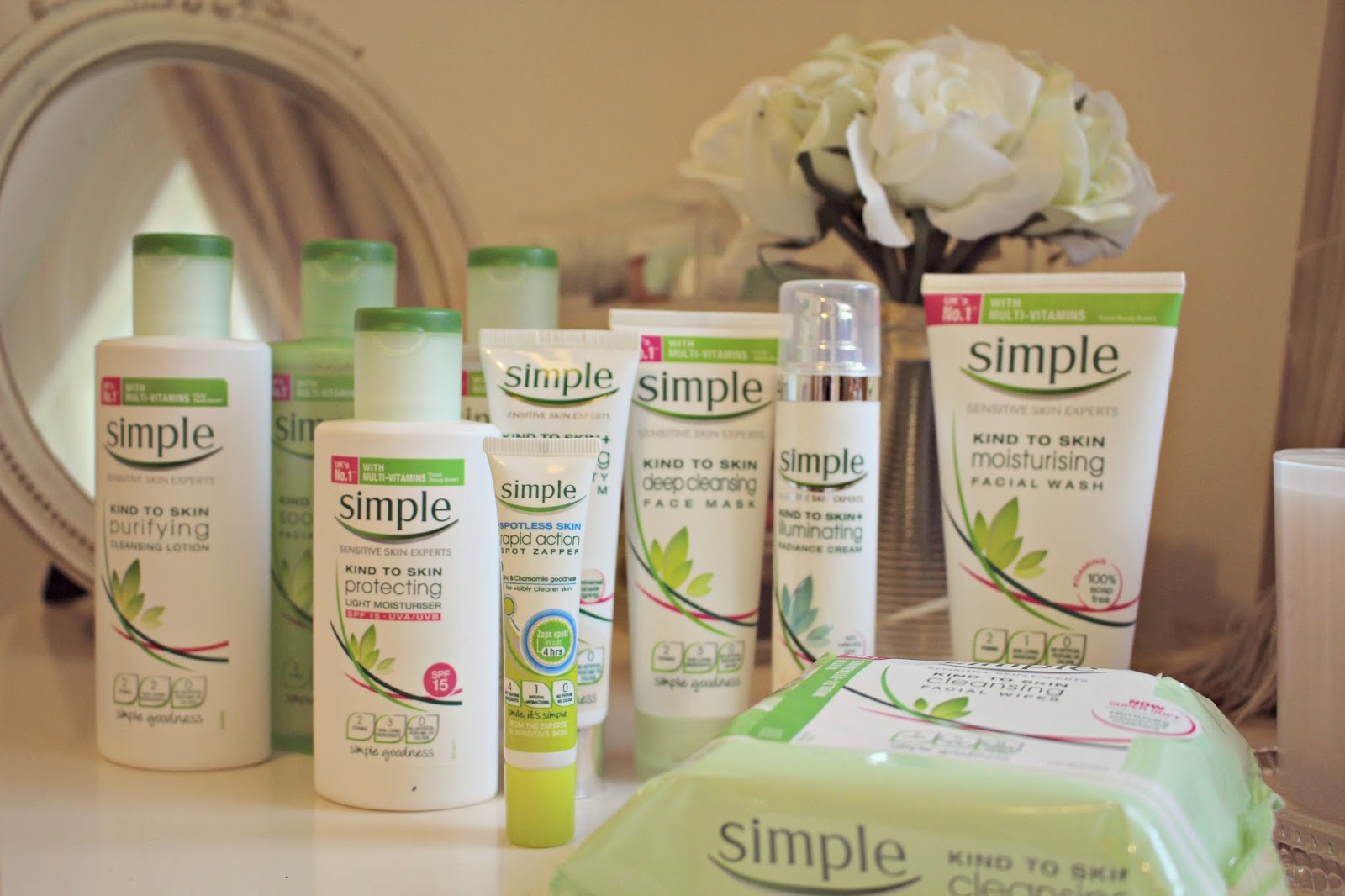 Simple Products simple city summer event kindtocityskin fashion mumblr
