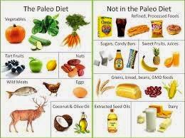 Menu Makanan Paleo Diet