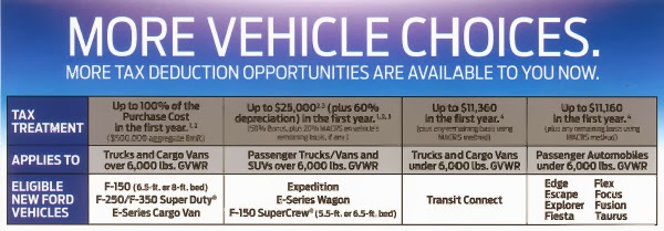 Irs Deductions For Vehicles Autos Post
