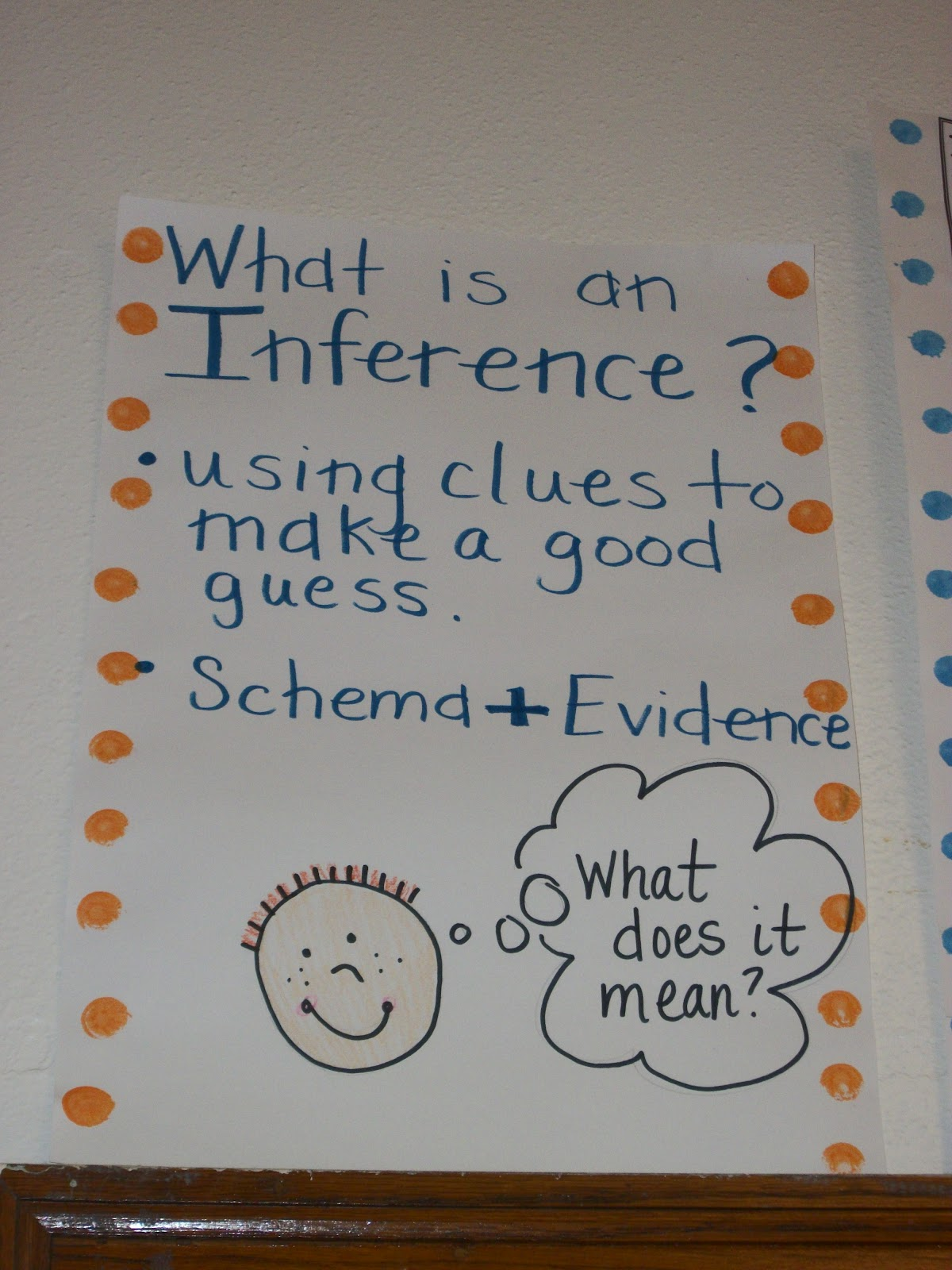 Anchor Charts in Kindergarten http://spotlightonkindergarten.blogspot.com/2012/03/anchor-charts-and-classroom-charts.html