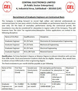 www.celindia.co.in, gate 2016, government jobs, governemtn jobs through gate 2016, sarkari naukri, jobs on Central Electronics Limited, celindia latest jobs, PSU Jobs,,