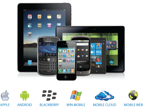 Mobile Application Development - SPITWebsolution