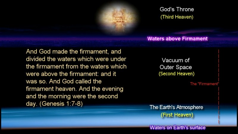 a look at the creation of heaven and earth in the bible While there may be flaws in dating methods, consider that people often make  here the bible reveals that, before the creation of the heavens and the earth.