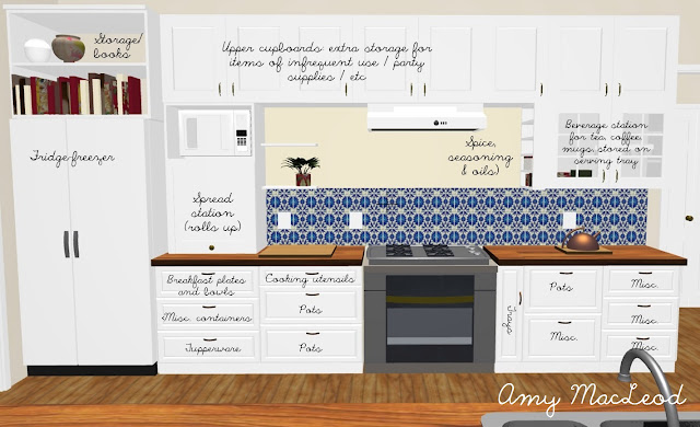 Kitchen design by Amy MacLeod