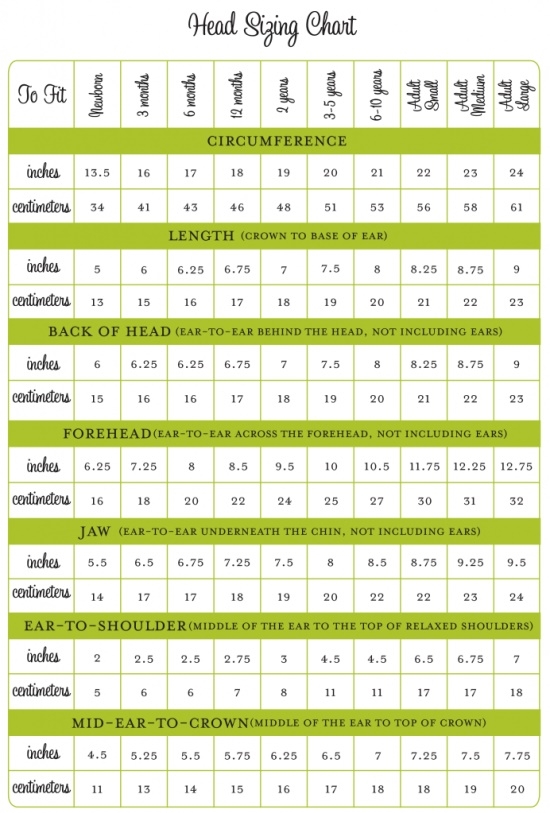 Buying baby clothes is a lot like playing the lottery; you hedge your bets on a number, and hope it's the right one. But it doesn't have to be that way. While it's true that babies grow really fast, it is possible to buy clothes for them that will fit - at least for now. Use our size and age chart.