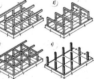 Рамная статическая схема каркасного несущего остова