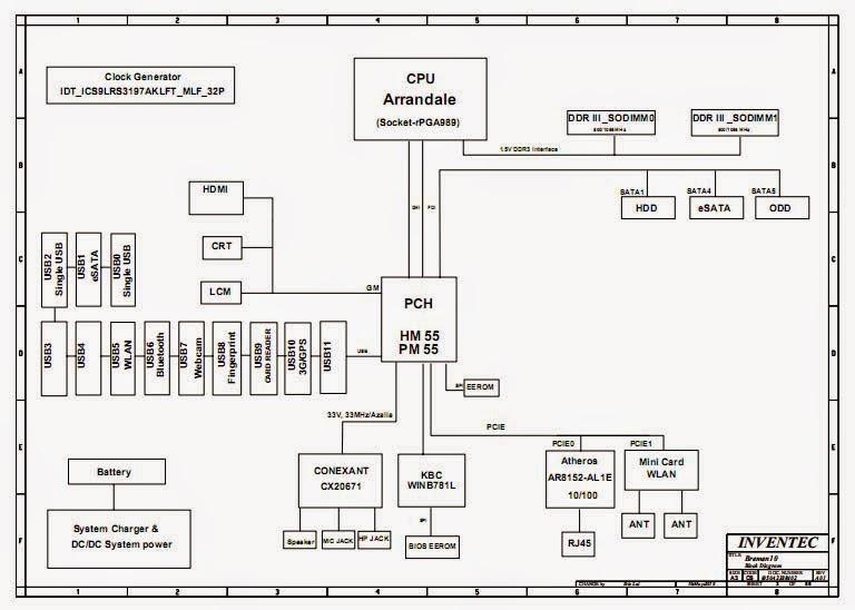 Bm on Toshiba Satellite Schematic Diagram