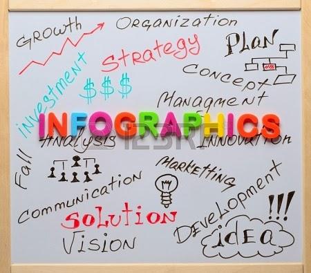 usos infografías razones
