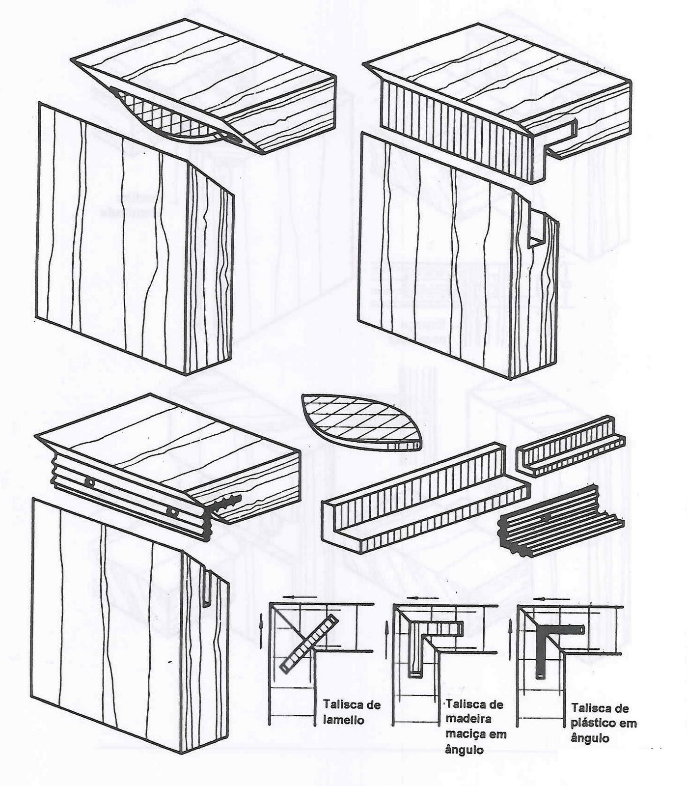 Técnicas de marcenaria: Encaixes em madeira #5A5A71 1399x1600
