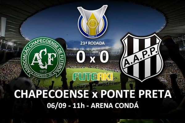 Veja o resumo da partida com os melhores momentos de Chapecoense 0x0 Ponte Preta pela 23ª rodada do Brasileirão 2015.