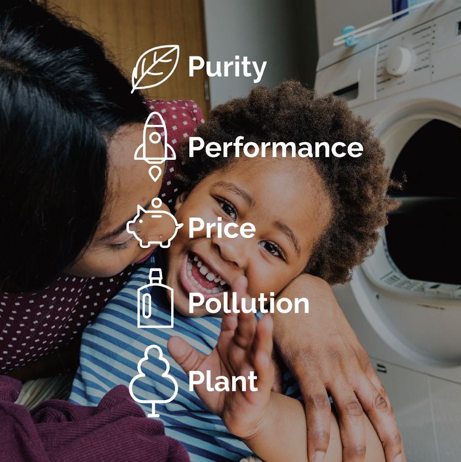 Reduce Plastic, Save 60% on Yearly Laundry Costs
