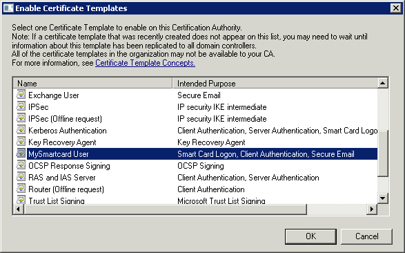 Itechnology blog installing windows 2008 r2 certificate services check you have the mysmartcarduser and enrollment agent templates available in certificate templates yadclub Gallery