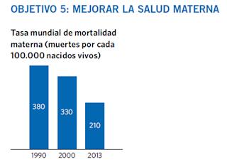 http://www.un.org/es/millenniumgoals/pdf/2015/mdg-report-2015_spanish.pdf