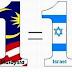 Sistem Pendidikan: Malaysia Ikut Yahudi. Yahudi Ikut Islam
