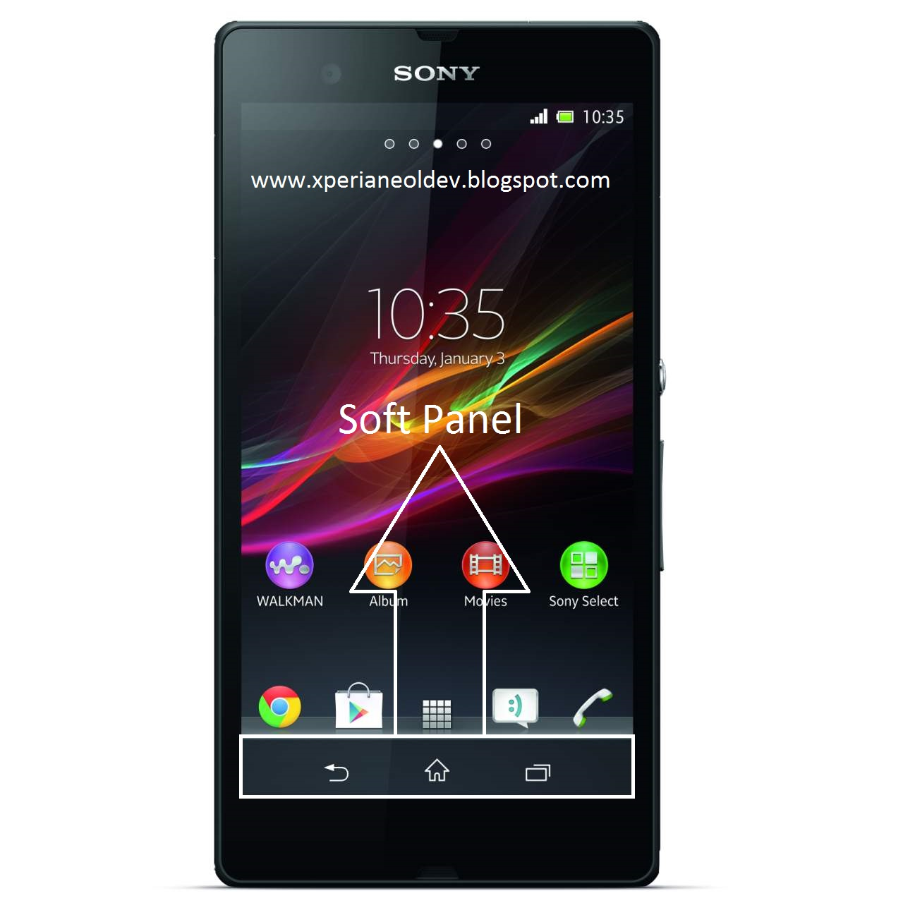 ... Smartphones are coming with soft panel but it is not in Xperia neo L