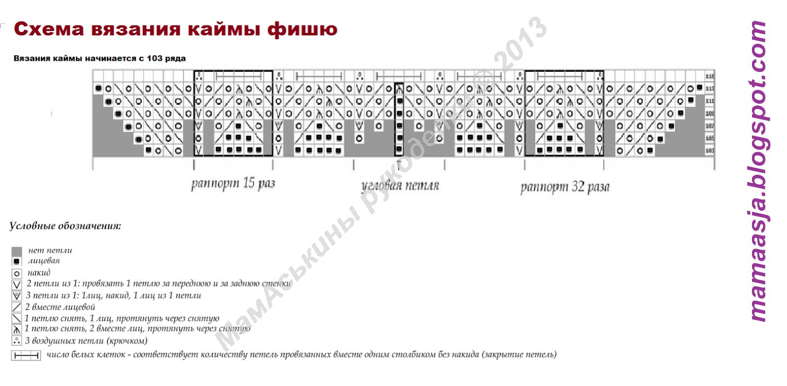 Вязание с каймой спицами схема и описание для начинающих